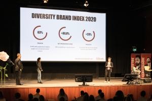 SEO&LOVE 2020 brand diversity index